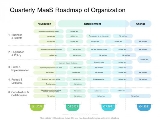 Quarterly Maas Roadmap Of Organization Slides