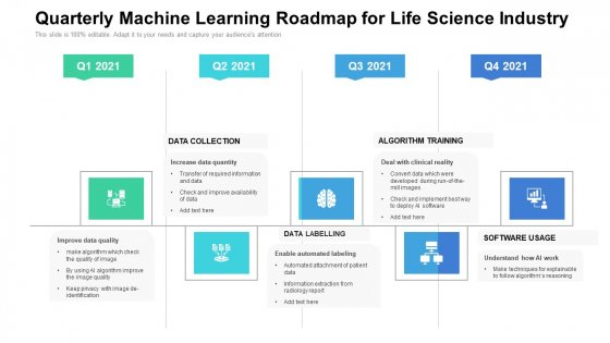 Quarterly Machine Learning Roadmap For Life Science Industry Guidelines