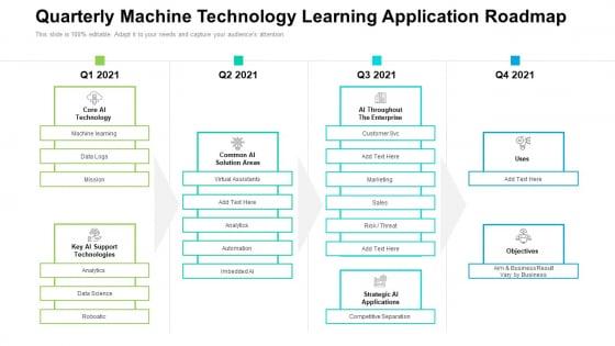 Quarterly Machine Technology Learning Application Roadmap Infographics
