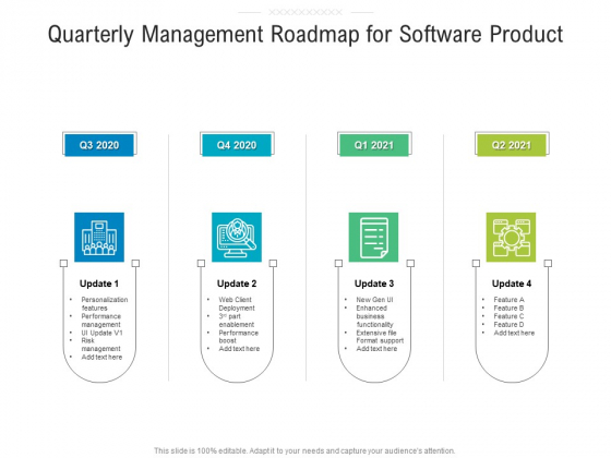 Quarterly Management Roadmap For Software Product Rules