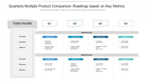 Quarterly Multiple Product Comparison Roadmap Based On Key Metrics Structure