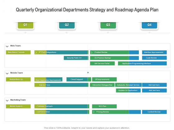 Quarterly Organizational Departments Strategy And Roadmap Agenda Plan Professional