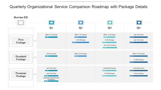 Quarterly Organizational Service Comparison Roadmap With Package Details Mockup