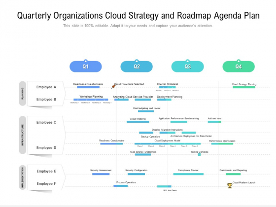 Quarterly Organizations Cloud Strategy And Roadmap Agenda Plan Portrait