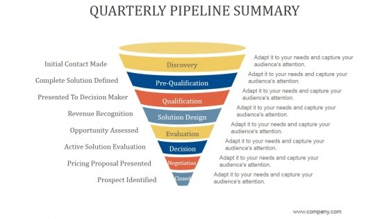Quarterly Pipeline Summary Ppt PowerPoint Presentation Information