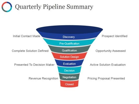 Quarterly_Pipeline_Summary_Ppt_PowerPoint_Presentation_Layouts_Deck_Slide_1