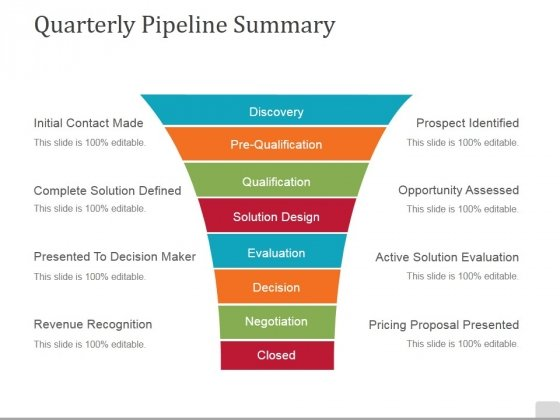 Quarterly Pipeline Summary Ppt PowerPoint Presentation Pictures Show