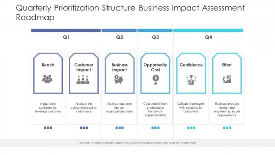 Quarterly Prioritization Structure Business Impact Assessment Roadmap Icons