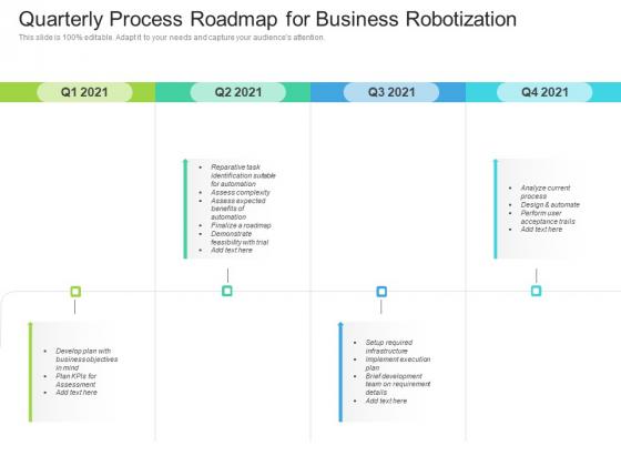 Quarterly Process Roadmap For Business Robotization Microsoft