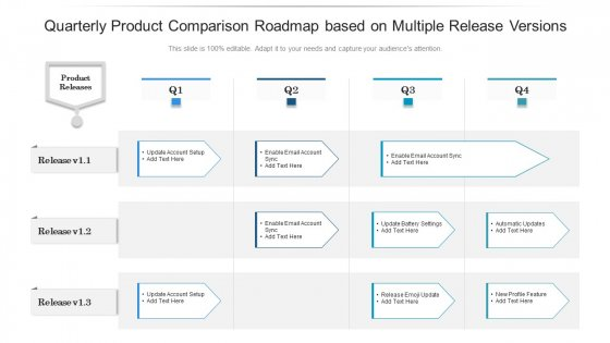 Quarterly Product Comparison Roadmap Based On Multiple Release Versions Sample