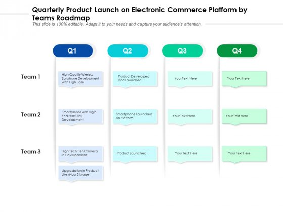 Quarterly Product Launch On Electronic Commerce Platform By Teams Roadmap Infographics