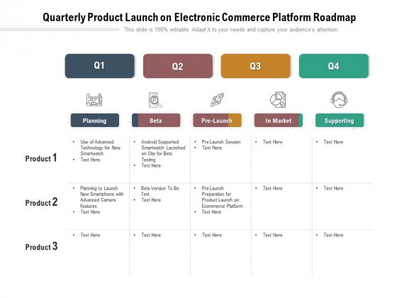Quarterly Product Launch On Electronic Commerce Platform Roadmap Information