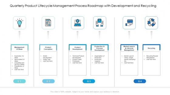 Quarterly_Product_Lifecycle_Management_Process_Roadmap_With_Development_And_Recycling_Demonstration_Slide_1
