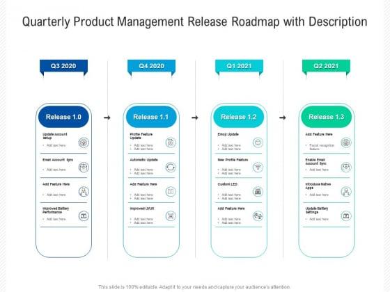Quarterly Product Management Release Roadmap With Description Designs