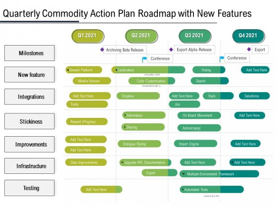 Quarterly Product Strategy Roadmap With New Features Guidelines