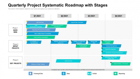 Quarterly Project Systematic Roadmap With Stages Brochure