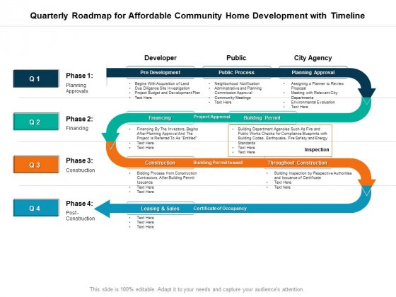 Quarterly_Roadmap_For_Affordable_Community_Home_Development_With_Timeline_Topics_Slide_1