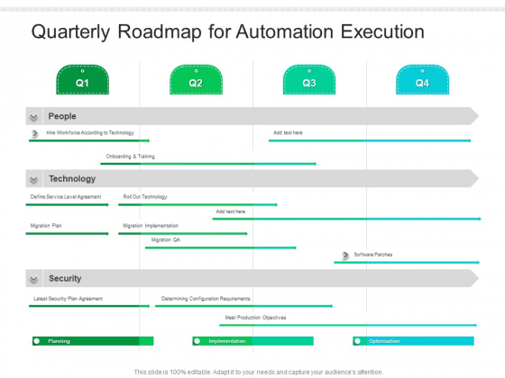 Quarterly Roadmap For Automation Execution Brochure
