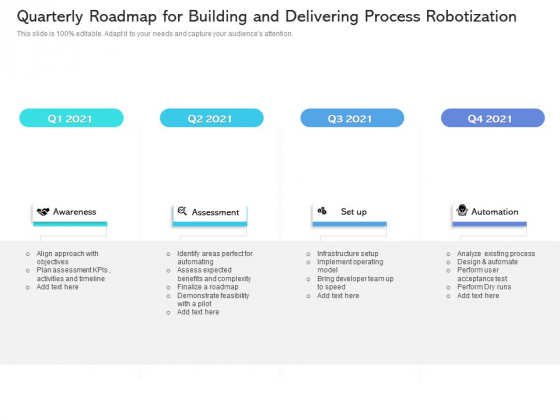 Quarterly Roadmap For Building And Delivering Process Robotization Themes
