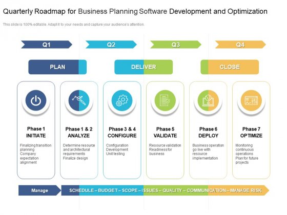 Quarterly Roadmap For Business Planning Software Development And Optimization Download