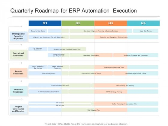 Quarterly Roadmap For ERP Automation Execution Formats