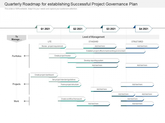 Quarterly Roadmap For Establishing Successful Project Governance Plan Mockup