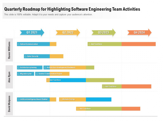 Quarterly Roadmap For Highlighting Software Engineering Team Activities Pictures