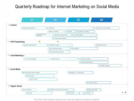 Quarterly Roadmap For Internet Marketing On Social Media Pictures