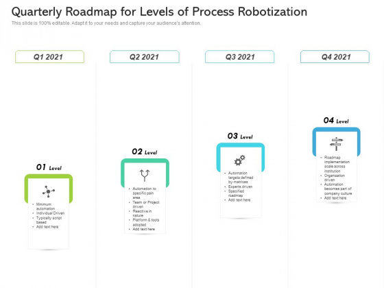 Quarterly Roadmap For Levels Of Process Robotization Background
