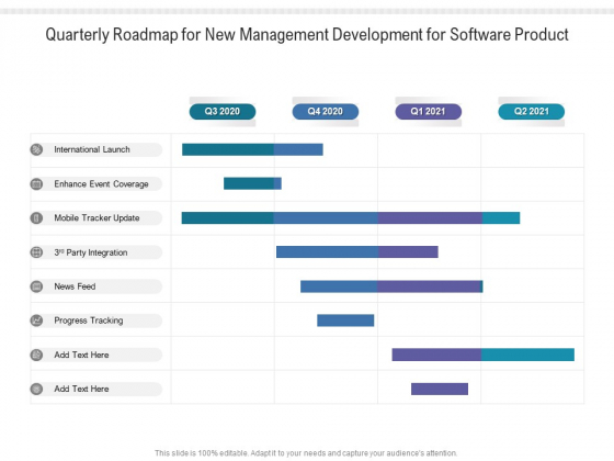 Quarterly Roadmap For New Management Development For Software Product Introduction