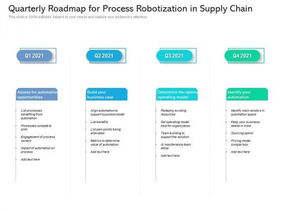 Quarterly Roadmap For Process Robotization In Supply Chain Slides