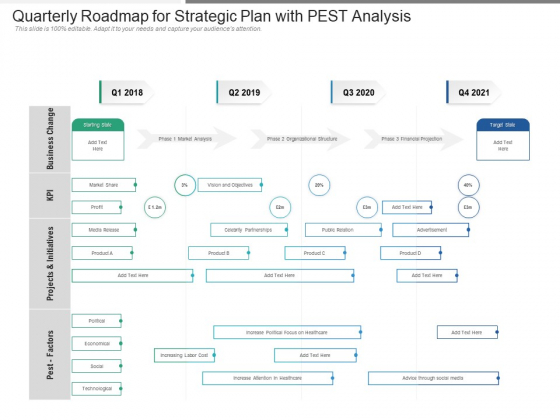 Quarterly Roadmap For Strategic Plan With PEST Analysis Download