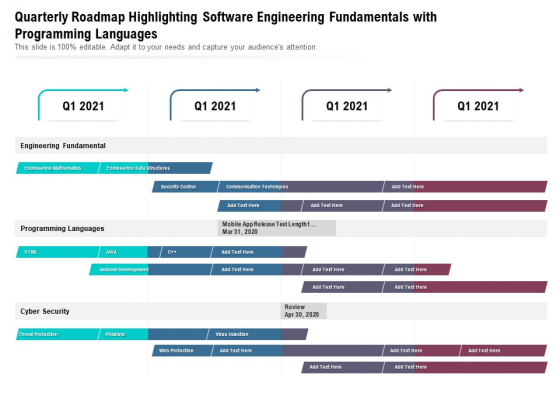 Quarterly Roadmap Highlighting Software Engineering Fundamentals With Programming Languages Pictures