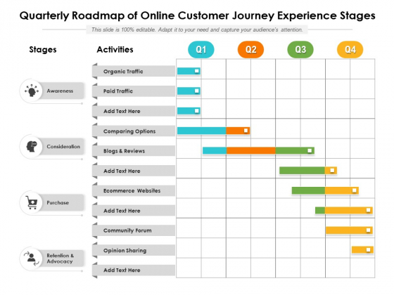 Quarterly Roadmap Of Online Customer Journey Experience Stages Inspiration