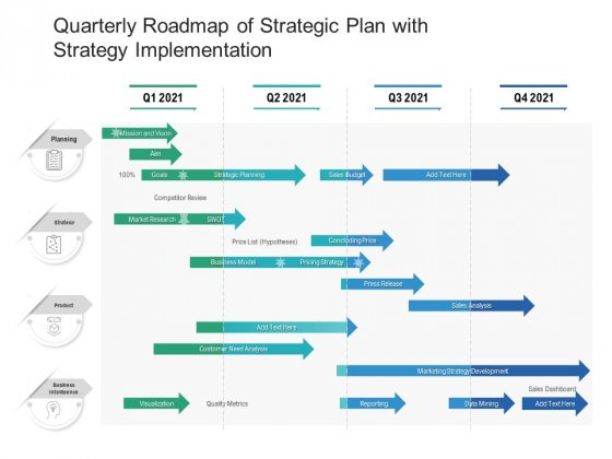 Quarterly Roadmap Of Strategic Plan With Strategy Implementation Professional