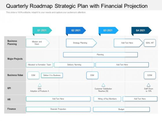 Quarterly Roadmap Strategic Plan With Financial Projection Icons