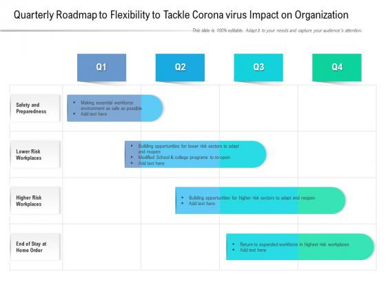 Quarterly Roadmap To Flexibility To Tackle Corona Virus Impact On Organization Themes