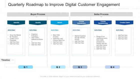 Quarterly Roadmap To Improve Digital Customer Engagement Guidelines