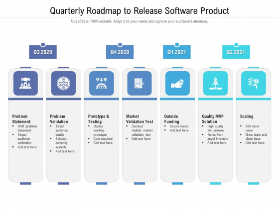 Quarterly Roadmap To Release Software Product Sample