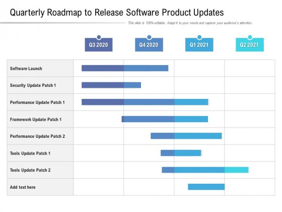 Quarterly Roadmap To Release Software Product Updates Designs