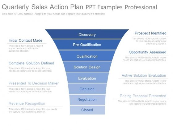 Quarterly Sales Action Plan Ppt Examples Professional
