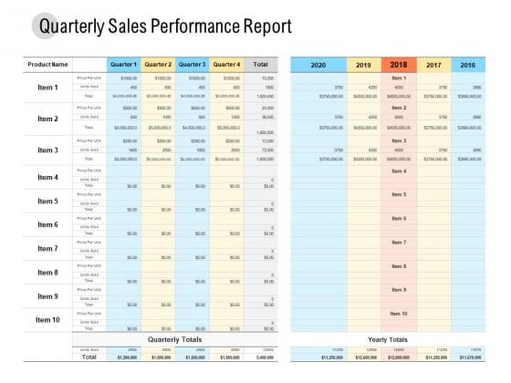 Quarterly_Sales_Performance_Report_Ppt_PowerPoint_Presentation_Outline_Infographics_Slide_1