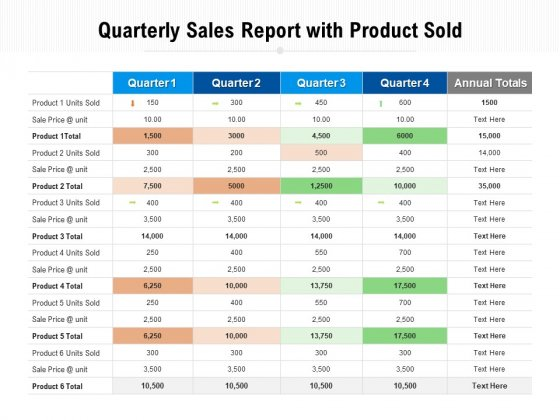 Quarterly_Sales_Report_With_Product_Sold_Ppt_PowerPoint_Presentation_Icon_Maker_Slide_1