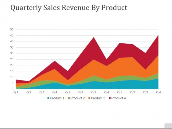 Quarterly Sales Revenue By Product Ppt PowerPoint Presentation File Background