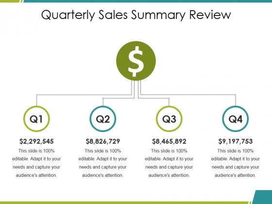 Quarterly Sales Summary Review Ppt PowerPoint Presentation Show Clipart