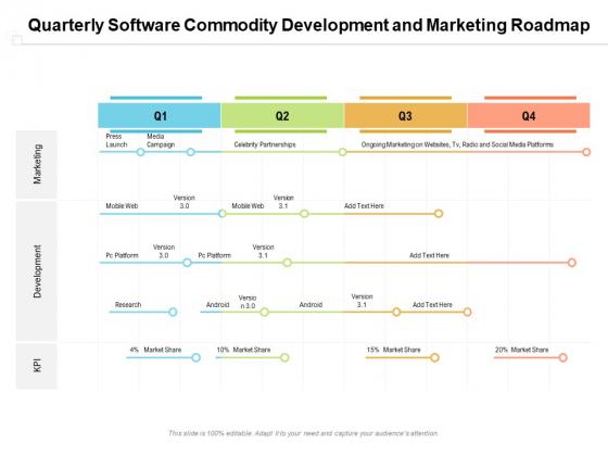 Quarterly Software Commodity Development And Marketing Roadmap Themes