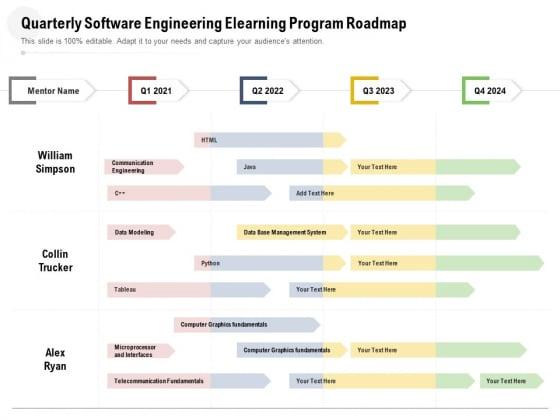 Quarterly Software Engineering Elearning Program Roadmap Themes