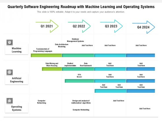 Quarterly Software Engineering Roadmap With Machine Learning And Operating Systems Topics