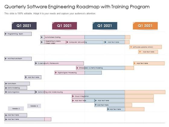 Quarterly Software Engineering Roadmap With Training Program Graphics