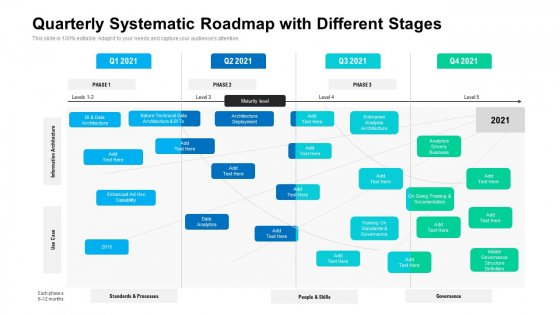 Quarterly Systematic Roadmap With Different Stages Mockup